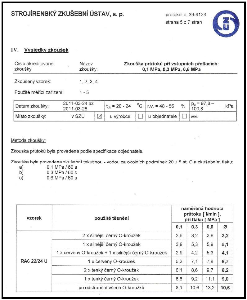 Certifikáty 6